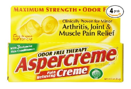 medicines for back pain-Aspercreme topical