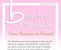 9 Effective Kitchen Ingredients to Reduce Gas & Bloating Fast